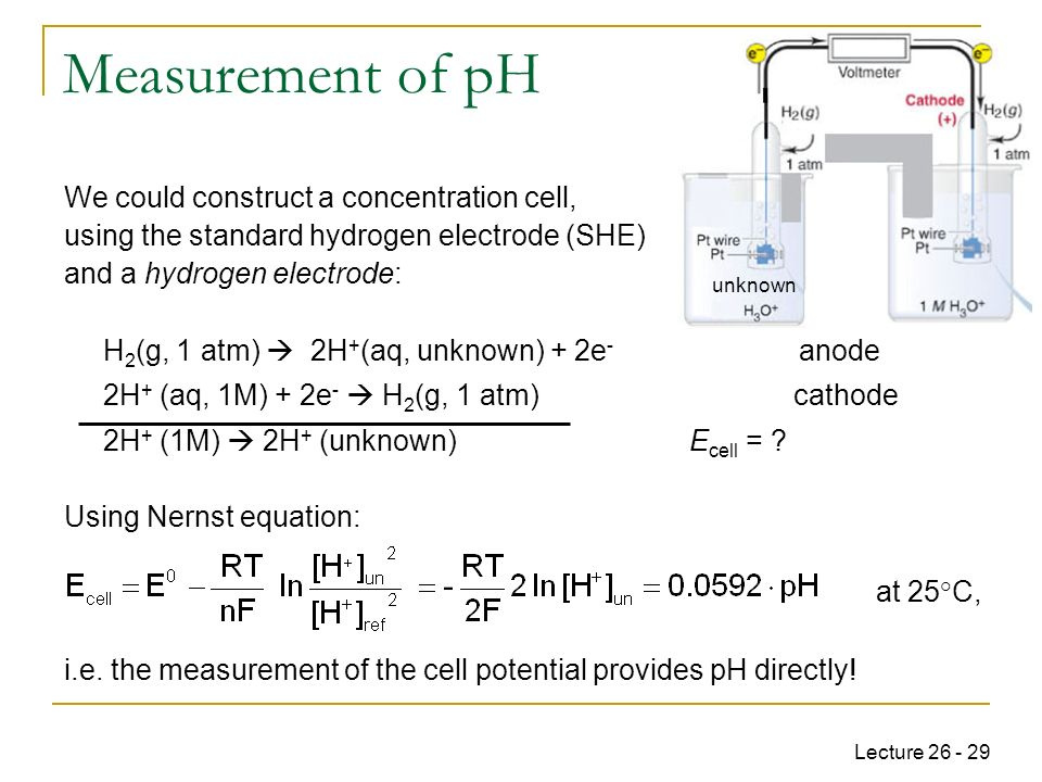 how to find concentration when given ph