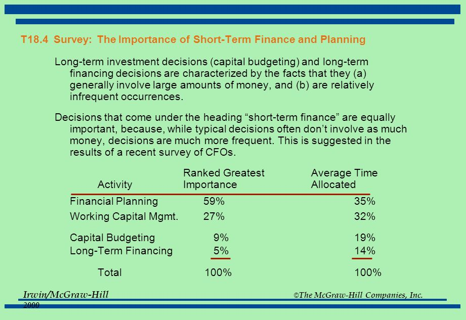 long term short term budgetting Budgeting terms & concepts originally posted:  principal & interest payments on a long-term loan  interest from highly liquid short-term investments such as.