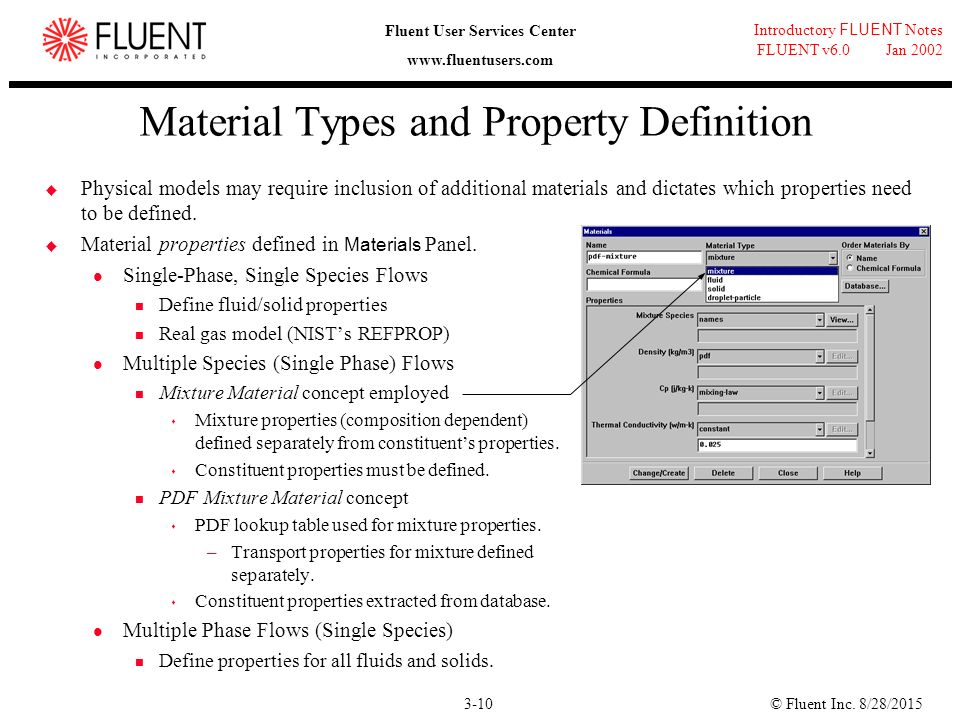 Material Types And Property Definition