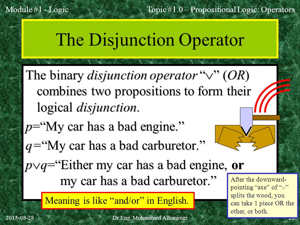 The Disjunction Operator