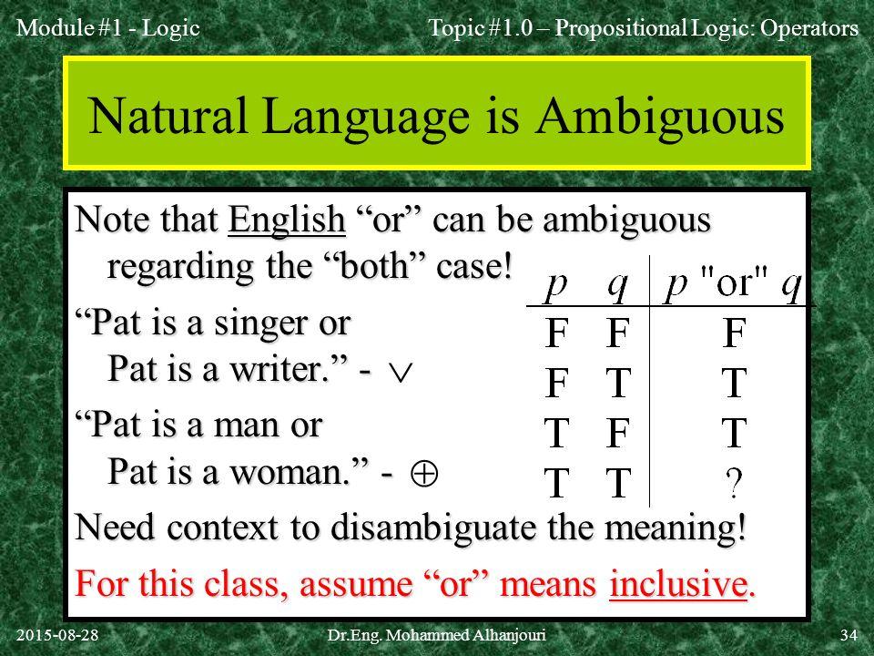 Natural Language is Ambiguous