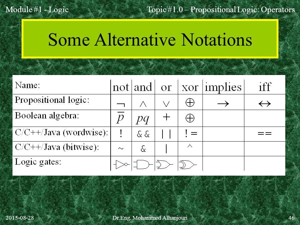 Some Alternative Notations