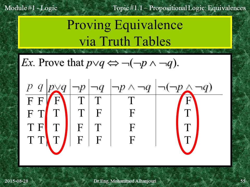 Proving Equivalence via Truth Tables