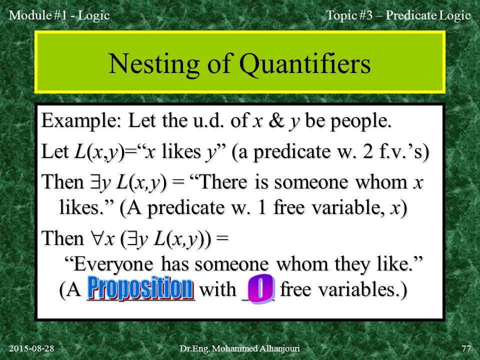 Nesting of Quantifiers