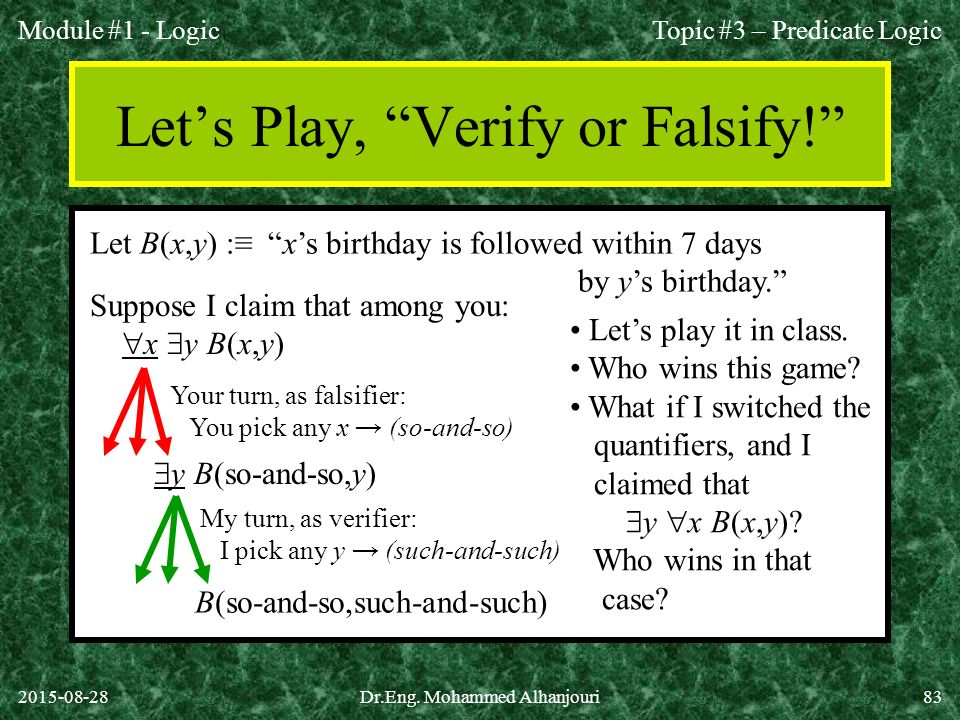 Let's Play, Verify or Falsify!