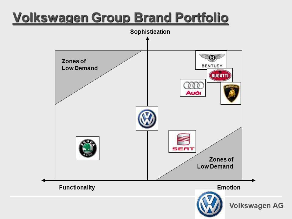 volkswagen marketing strategy