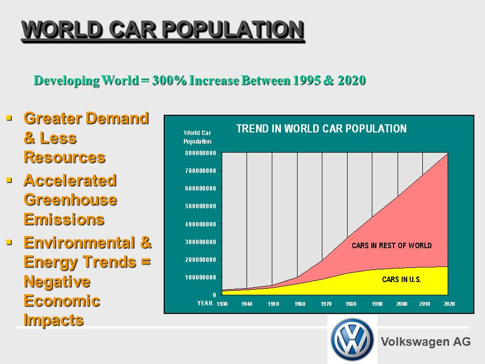 Marketing strategy recommendation ppt video online download for Motor trend on demand problems