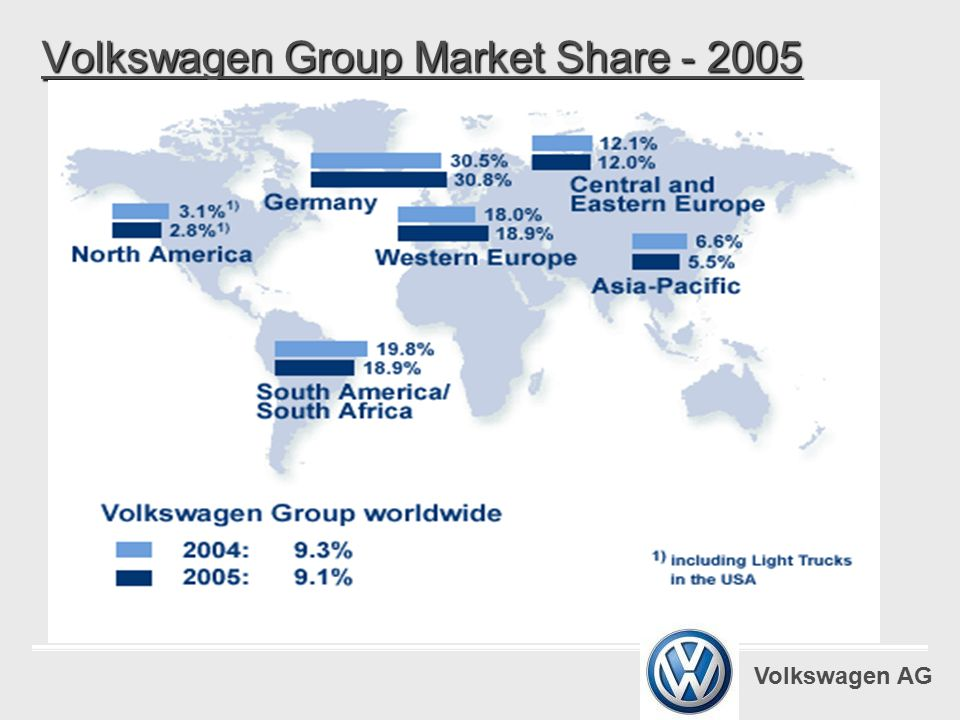 volkswagen operations strategy Nothing will halt volkswagen chief martin winterkorn's audacious onslaught of the auto business not even europe's collapsing economy  but halfway into winterkorn's ambitious strategy, and.