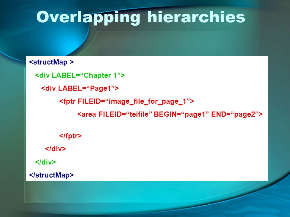 Overlapping hierarchies