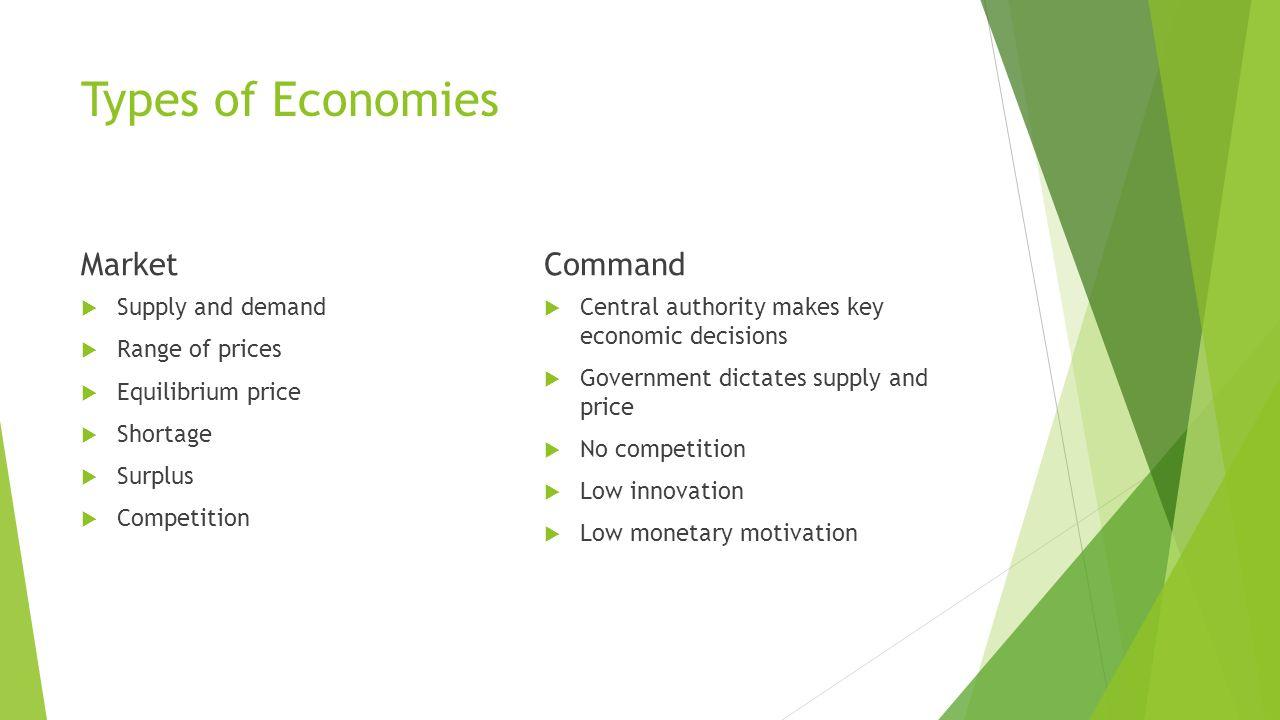 types of demand in economics pdf