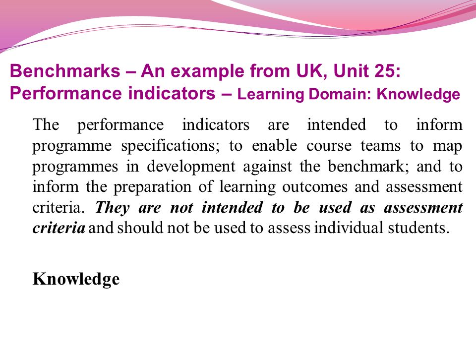 unit 025 outcome 3 Nit c 025 4 introduction ocr has reproduced this exemplar candidate evidence to support teachers in interpreting the assessment criteria for the unit hsc 025, the role of the health and social care worker.
