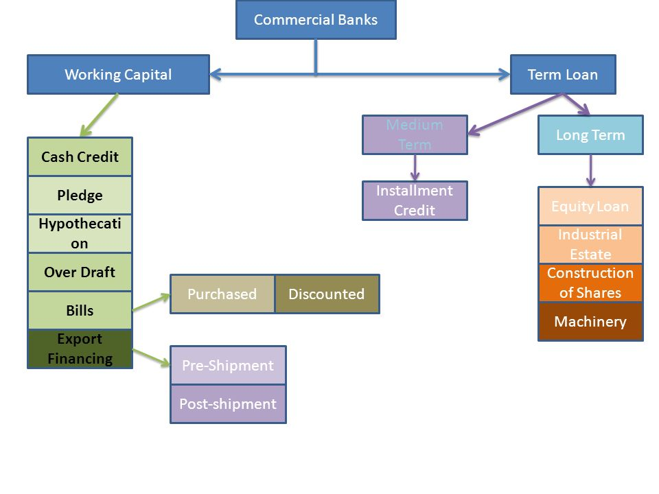 Cash loans montel williams photo 7