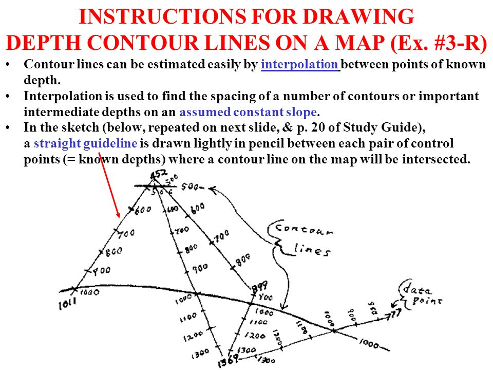 Contour Line Drawing Powerpoint : Introduction to maps and charts ppt video online download