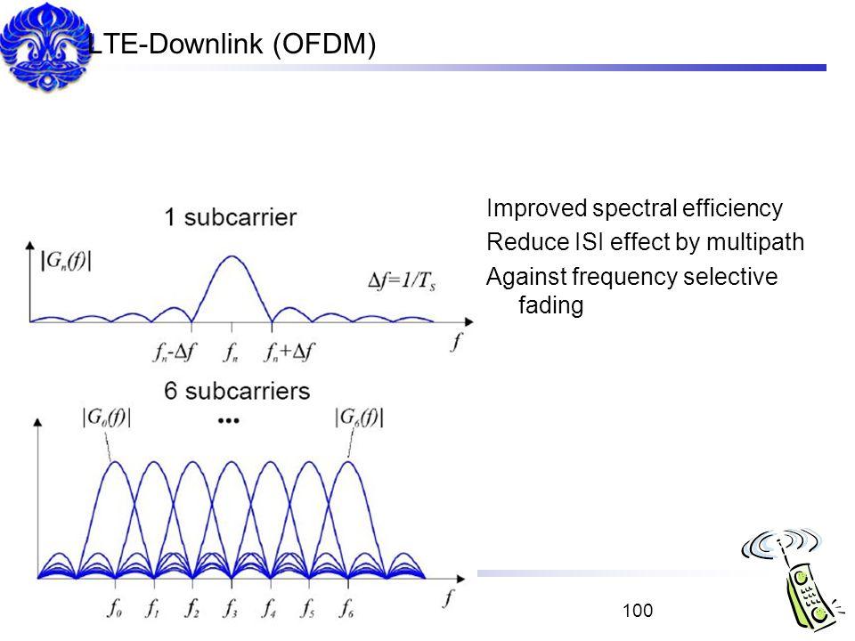 LTE-Downlink (OFDM) Improved spectral efficiency