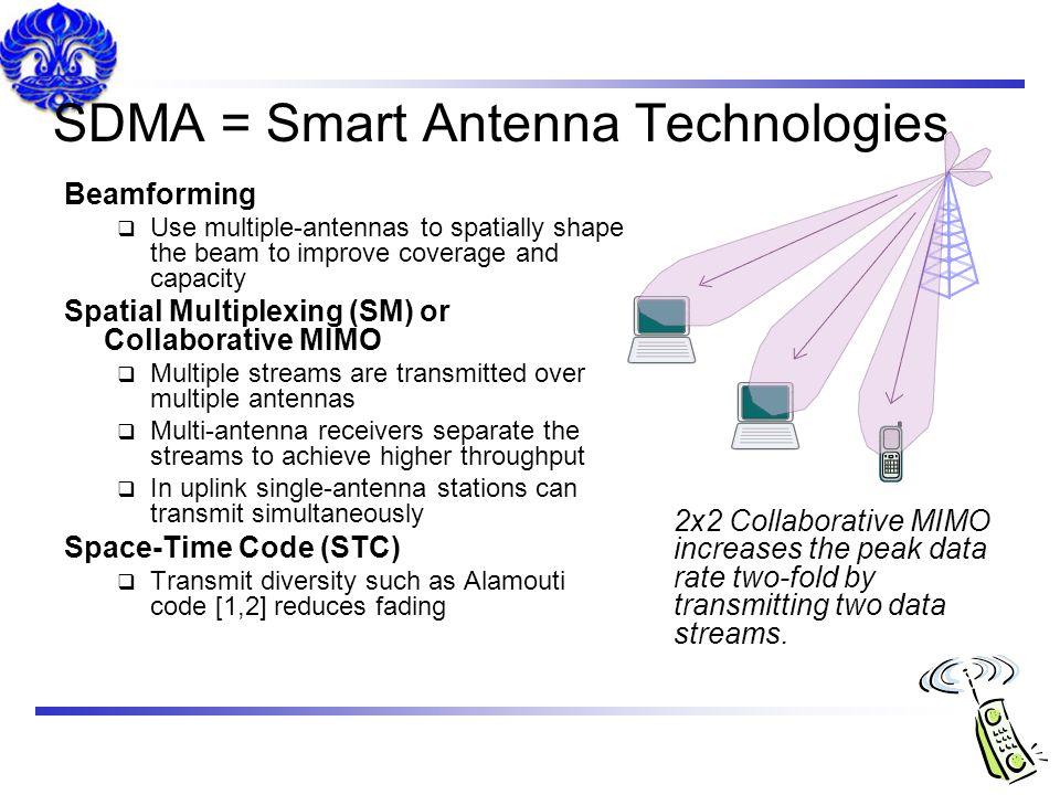 SDMA = Smart Antenna Technologies