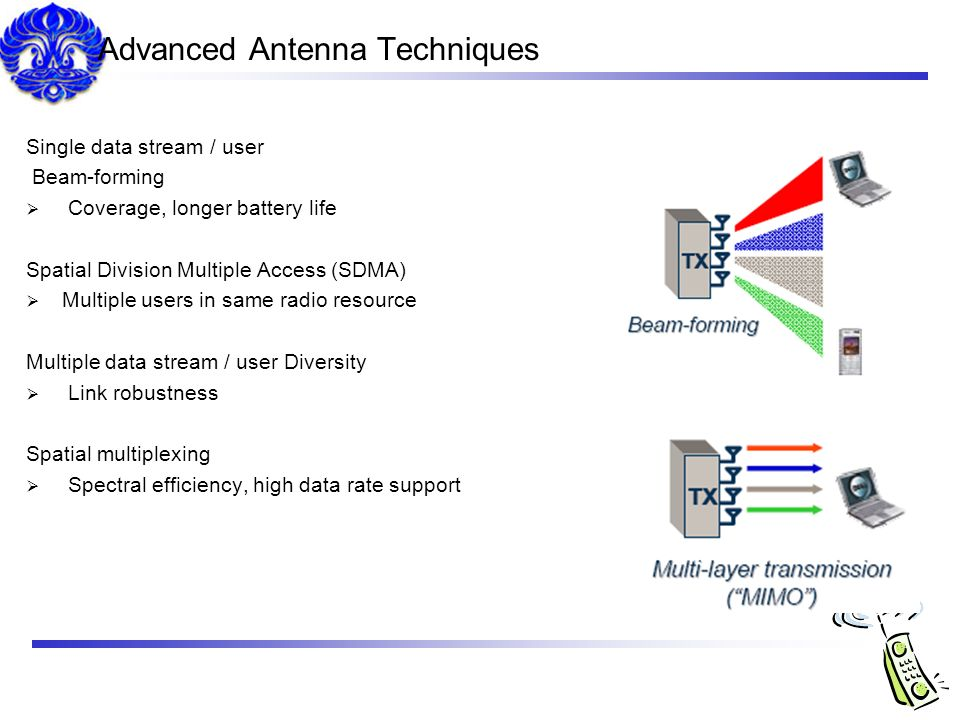 Advanced Antenna Techniques