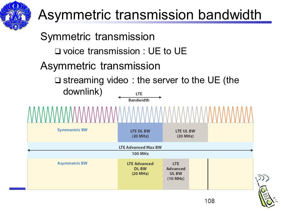 Asymmetric transmission bandwidth