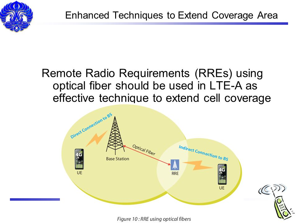 Enhanced Techniques to Extend Coverage Area