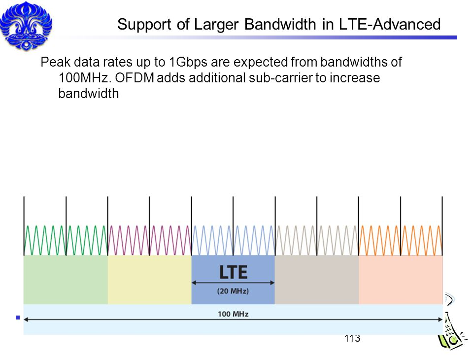 Support of Larger Bandwidth in LTE-Advanced