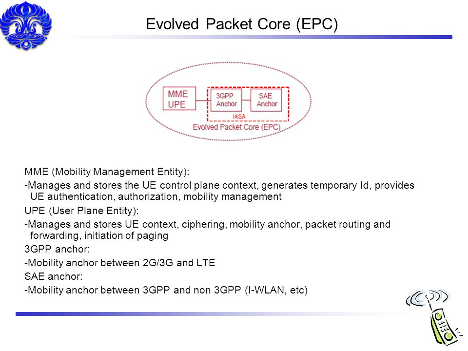Evolved Packet Core (EPC)