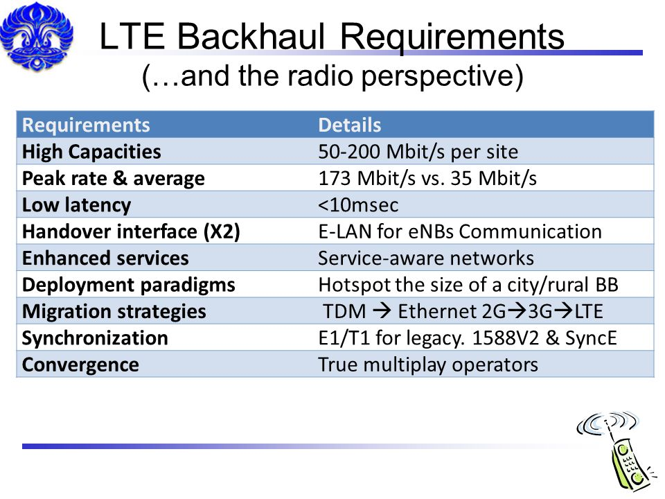 LTE Backhaul Requirements (…and the radio perspective)