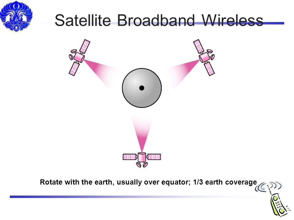Satellite Broadband Wireless