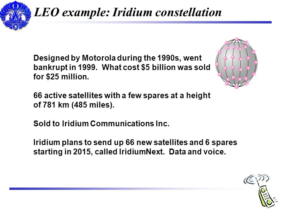 LEO example: Iridium constellation
