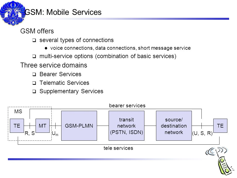 GSM: Mobile Services GSM offers Three service domains