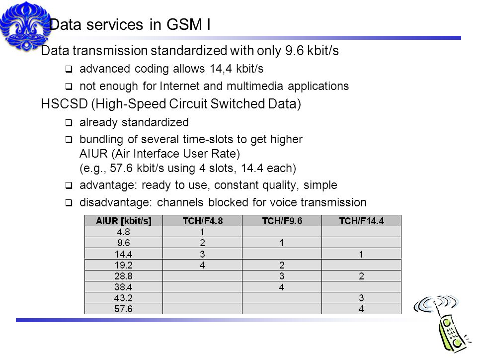 Data services in GSM I Data transmission standardized with only 9.6 kbit/s. advanced coding allows 14,4 kbit/s.