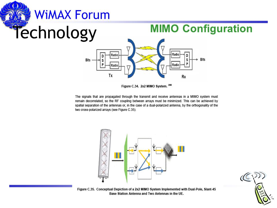 WiMAX Forum Technology MIMO Configuration