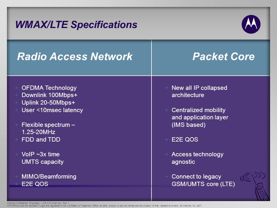 Radio Access Network Packet Core WMAX/LTE Specifications