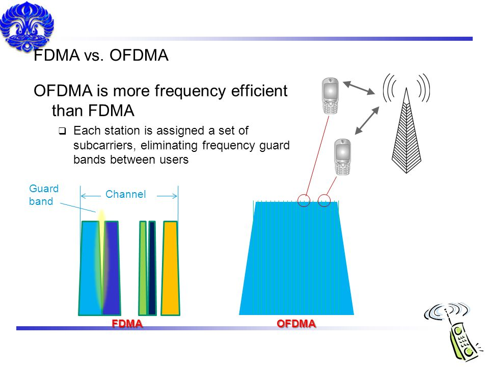 OFDMA is more frequency efficient than FDMA