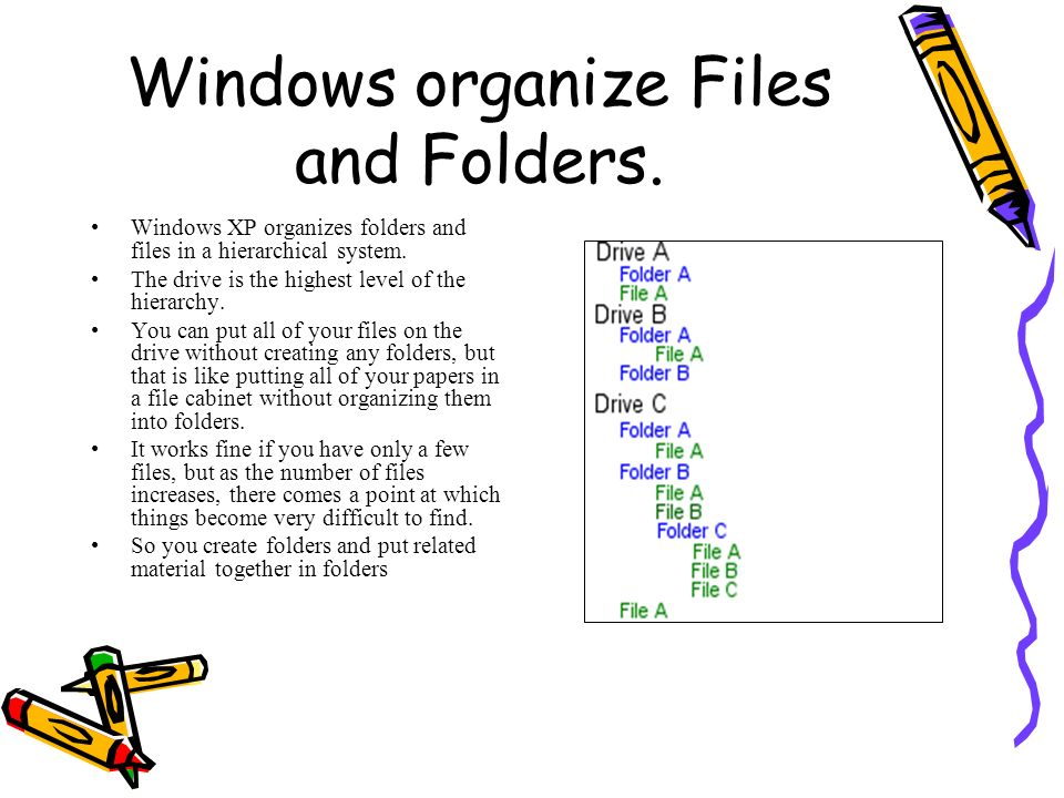Windows organize Files and Folders.