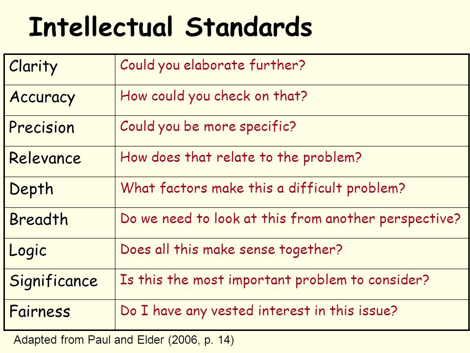 critical thinking 9 intellectual standards 1 what is critical thinking and how to improve it 1  9 evaluating inferences:  inherent in thinking and imposing intellectual standards upon.