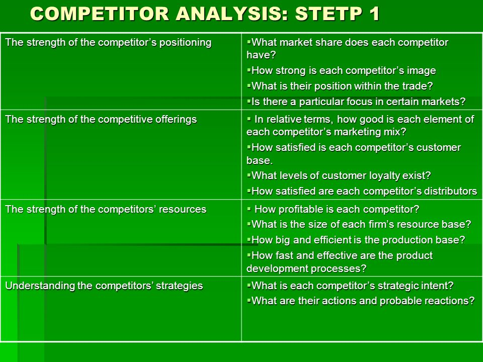how to find market share of competitors