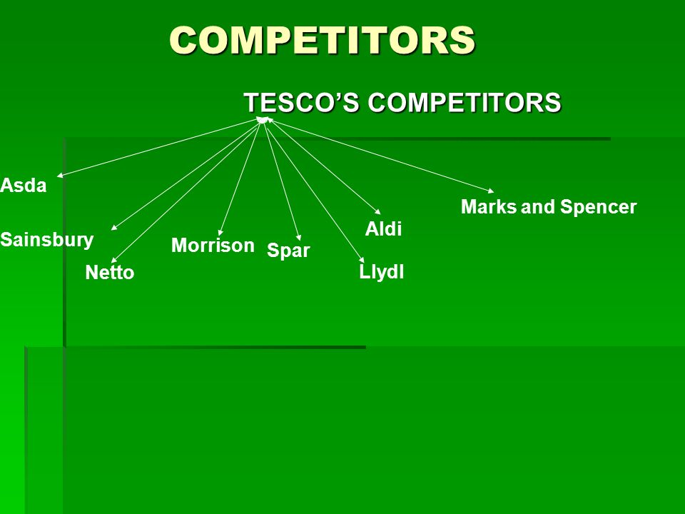 tesco competitor analysis Competitor analysis tesco and morrison economics essay this report aimed to analyse j sainsbury's plc and its main competitors share prices and major events.