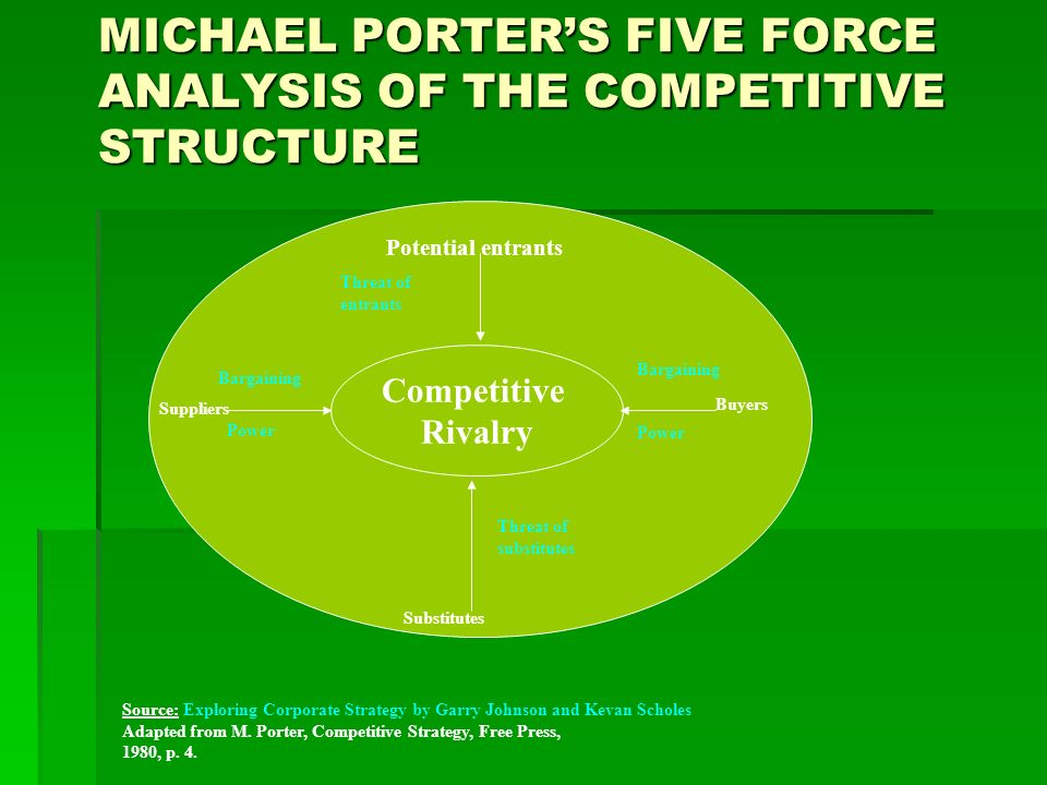 analysis of michael porters competitive strategies marketing essay Industry analysis enables a company to develop a competitive strategy that best defends against the competitive forces or influences them in its favour the key to developing a competitive strategy is to understand the sources of the competitive forces.