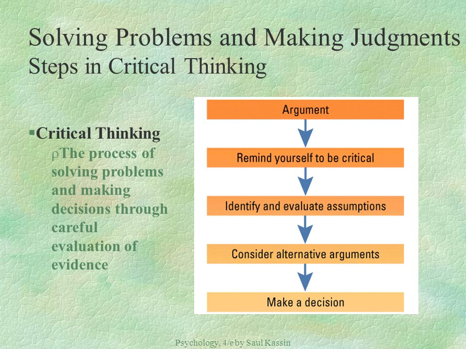8 critical thinking steps in psychology 122 bias in critical thinking theory and pedagogy 123 relationship of critical thinking to other types of thinking in the 1930s, many of the schools that participated in the eight-year study of the progressive.