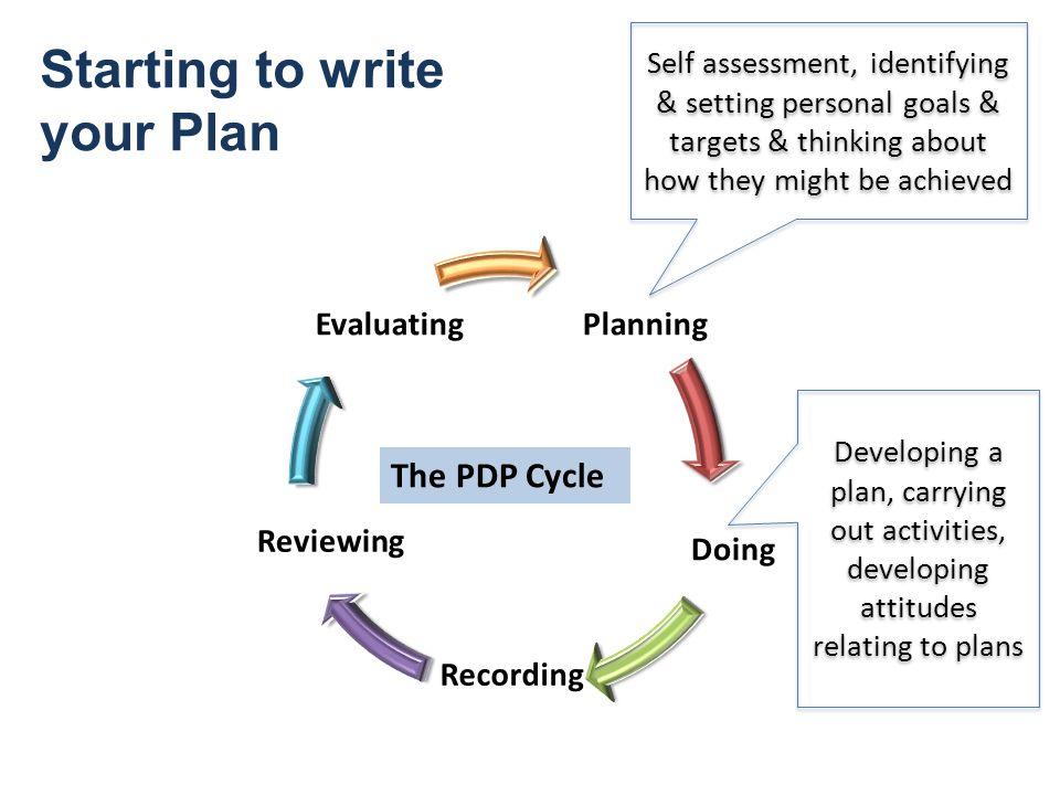 writing a pdp