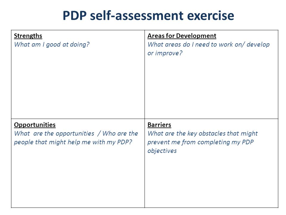 self-awareness and leaders journal pdf