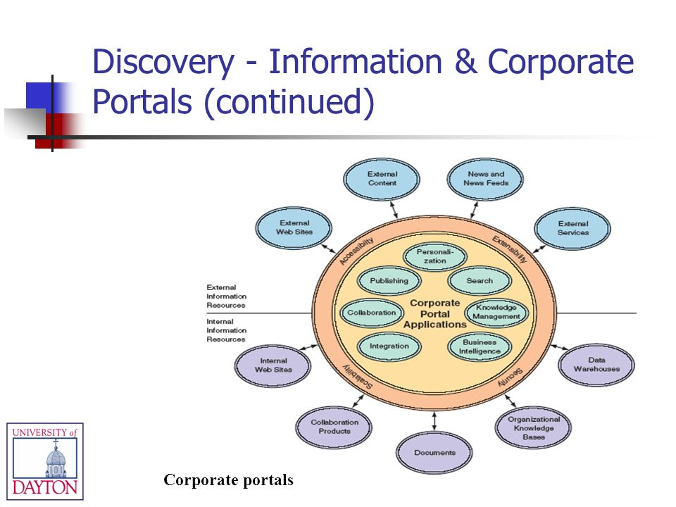MIS 301 Information Systems in Organizations - ppt download