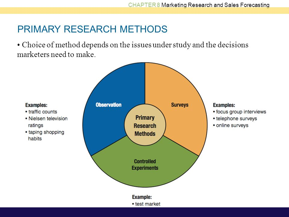 types of primary market research The type of information you want to gather about your customers, market or competitors will influence the research methods you choose there are different ways to gather information (from primary or secondary sources) and different types of information to gather (quantitative and qualitative.