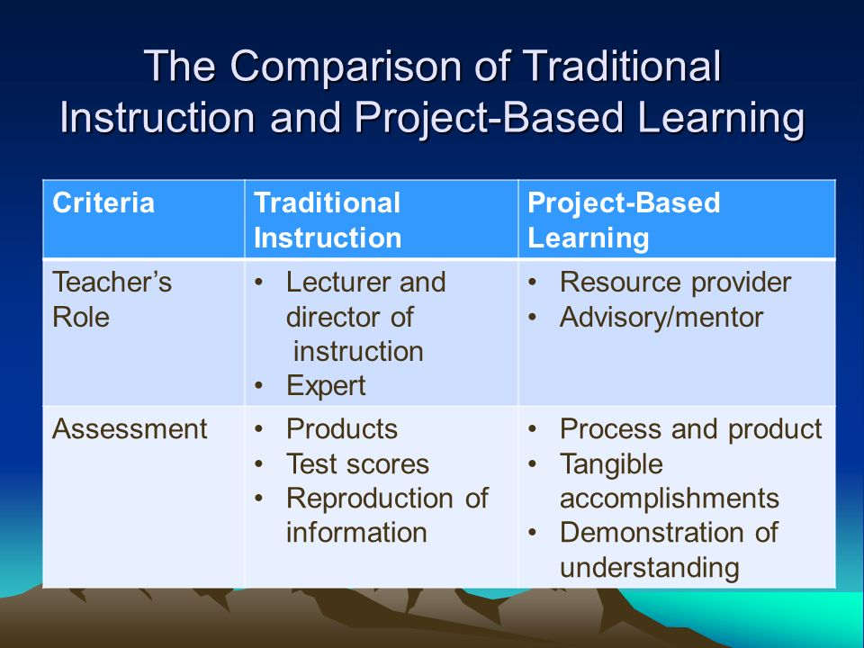 a comparison of online learning and traditional learning Diversity in learning: a comparison of traditional learning theories with learning styles and cultural values of native american students mark s parrish, john l klem, and david r brown.