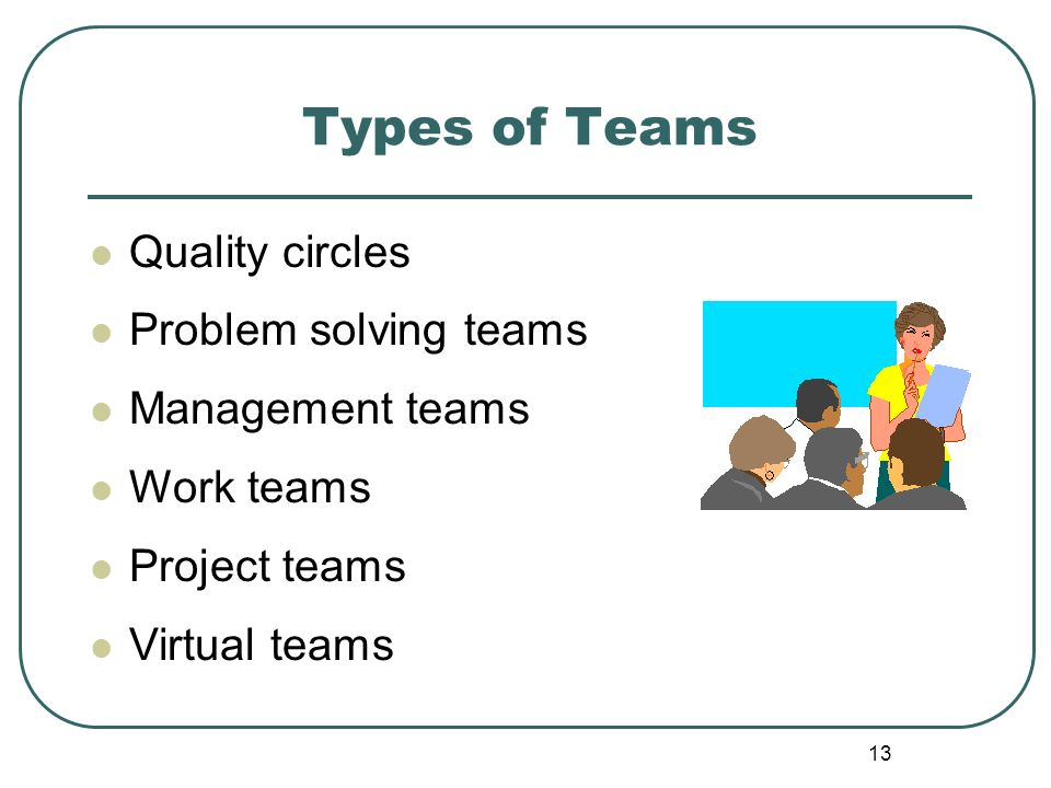 Types of Teams Quality circles Problem solving teams Management teams