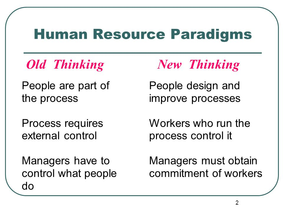 Human Resource Paradigms