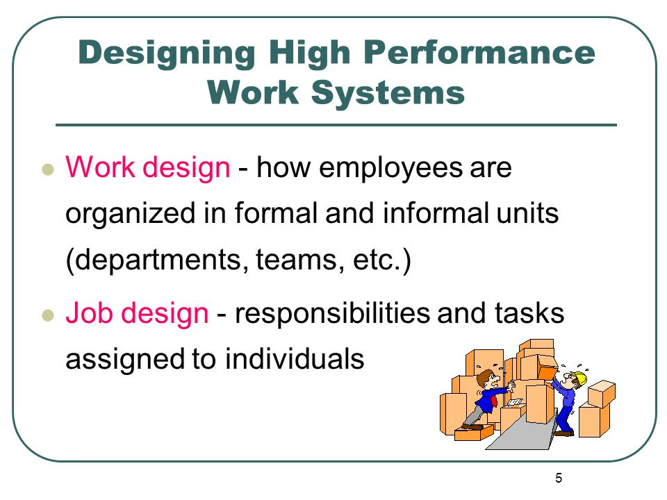Designing High Performance Work Systems
