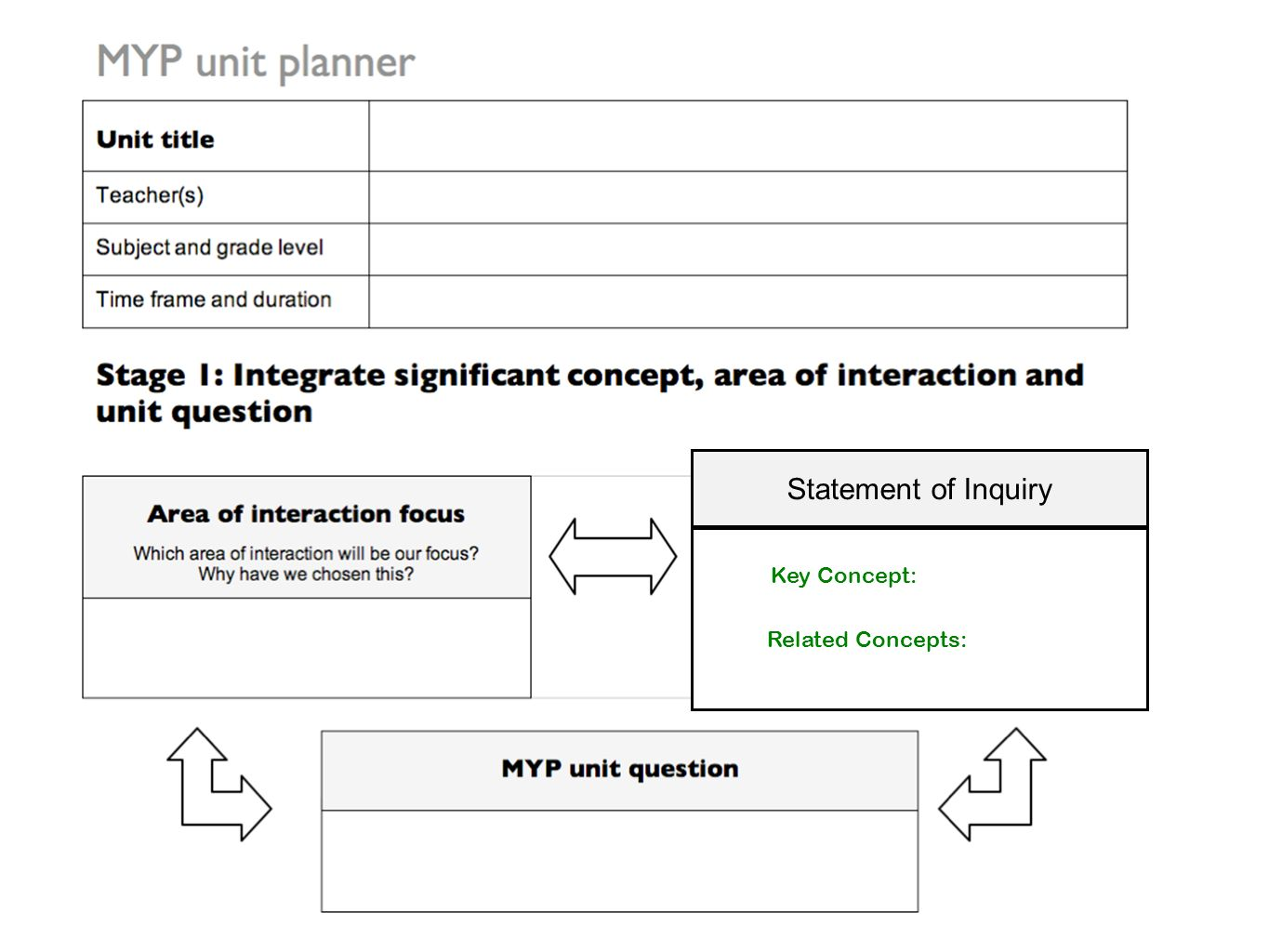 Statement of Inquiry Key Concept: Related Concepts: