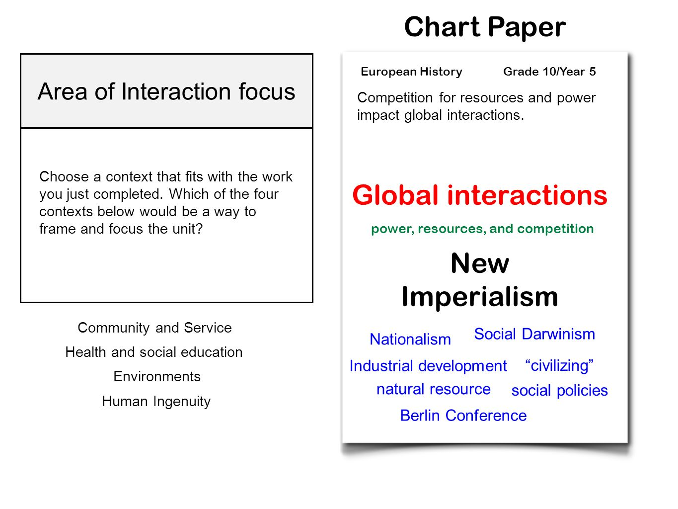 Chart Paper Global interactions New Imperialism