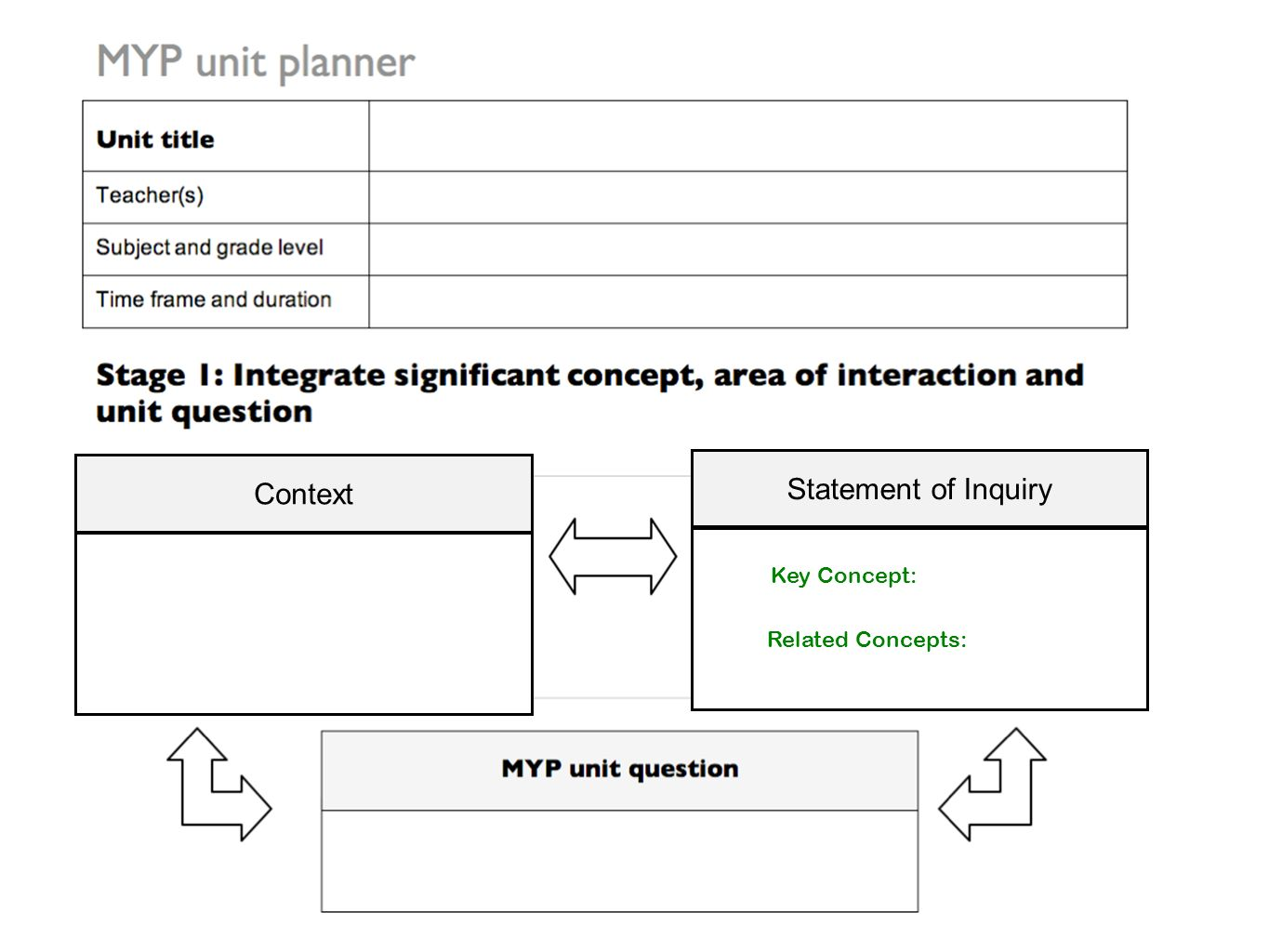 Context Statement of Inquiry Key Concept: Related Concepts: