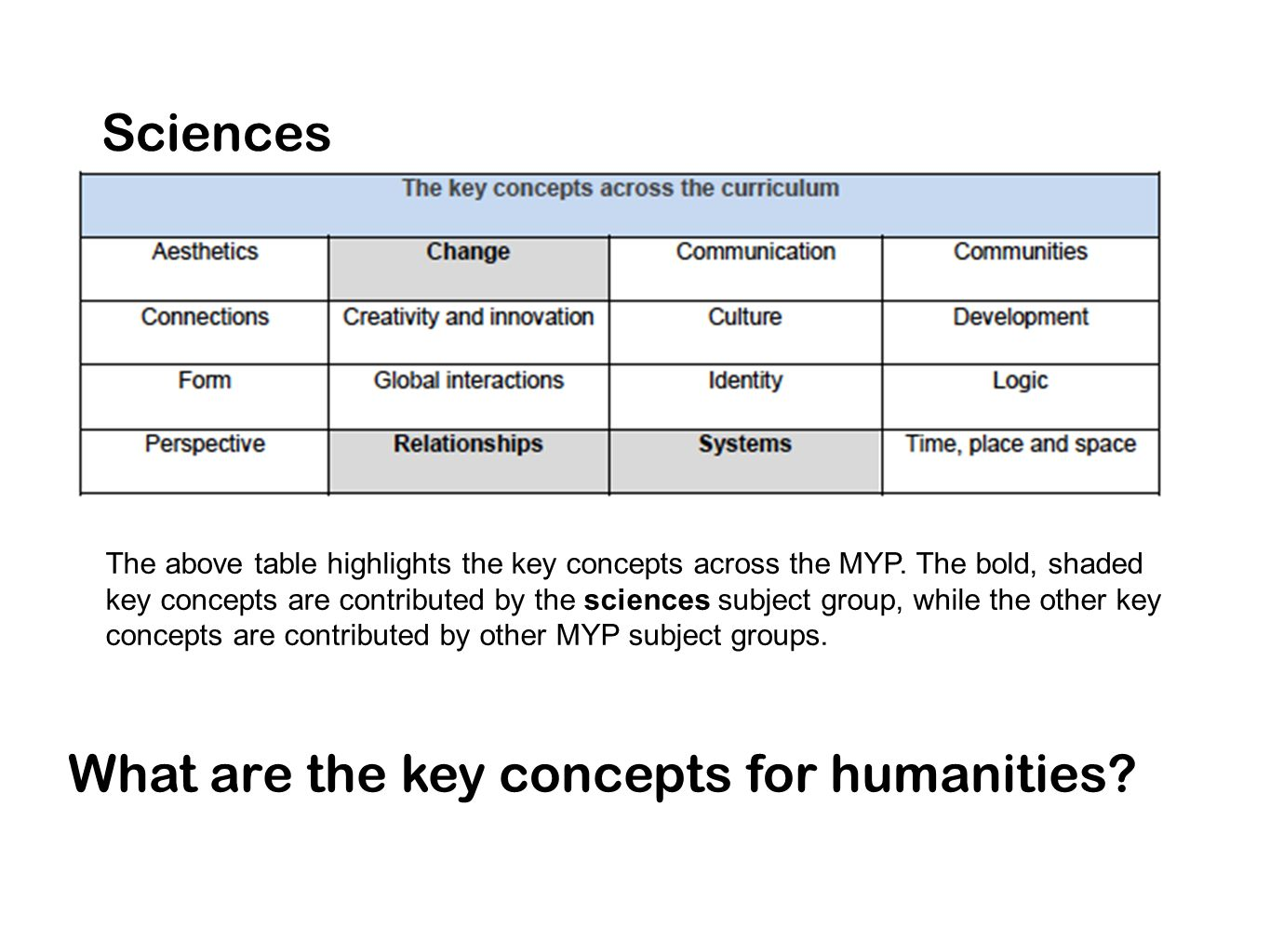 What are the key concepts for humanities